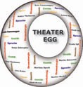 Theater Egg Logo 3cm